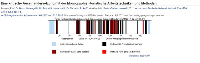 Datei:Vorgestelltes Wiki VroniPlag Screen 2.png