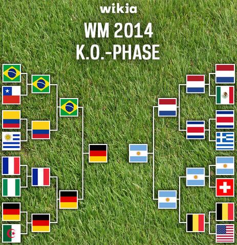 Datei:WM2014-BTournament.jpg