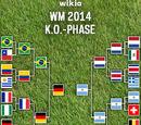 Wikias WM-Ecke/K.O.-Phase