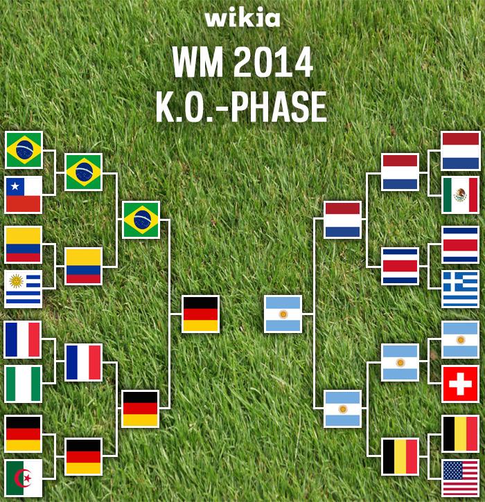WM2014-BTournament.jpg