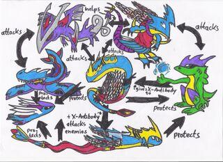 Fish-Digimon-Nation