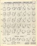 Blog Pinoke model sheet heads
