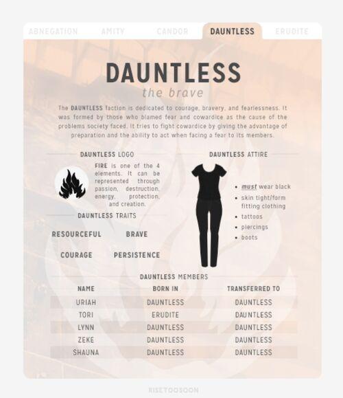 Dauntlessfile