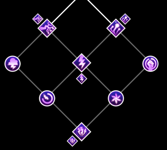 File:Storm Skill Tree.png