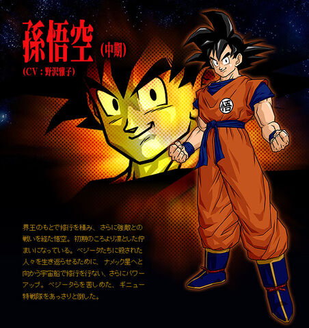 File:Goku (Mid) BT3.jpg
