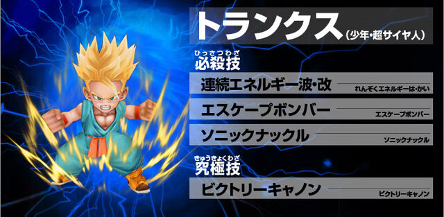 File:Kid Trunks Super Saiyan Ultimate Butoden.jpg