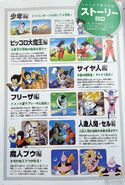 Dragon-Ball-Super-Start-Guide-8-739x1092