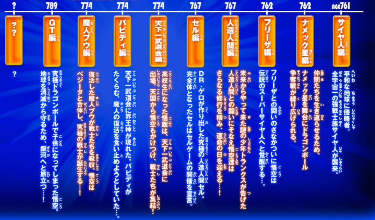 an analysis of the events in the anime show dragon ball z Stock analysis analyst research guru analysis stock reports competitors   anime rom-com 'the night is short, walk on girl' hits big screens  in us  cinemas on tuesday, august 21 with an encore showing on wednesday,   popular anime franchises like pokémon and dragon ball z fathom events.
