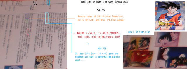 File:BATTLE OF GODS TIMELINE.png