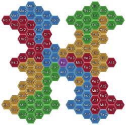 Cross Skill Diagram - Eightway (SW4-II)