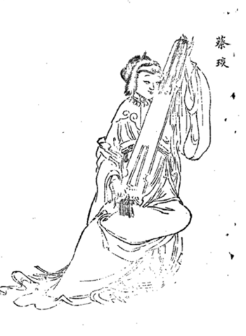 File:Cai Wenji Illustration.png