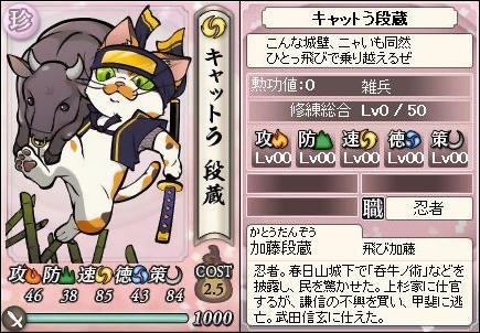 File:Danzo Kato (SC).png