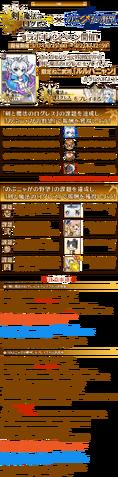 File:Nobunyagayabou-logrescollaboration.png