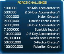 Force Challenge 25