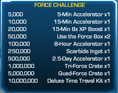 Force Challenge 7