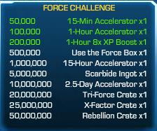 Force Challenge 35