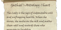 Gathiel's Astrology Chart