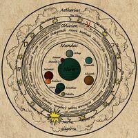 TES Universe