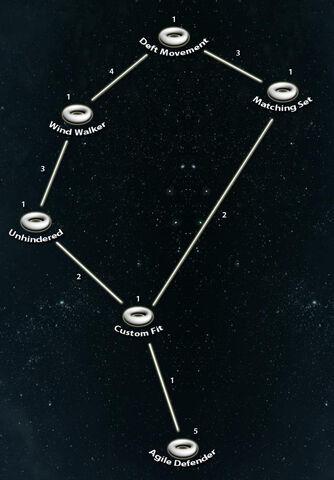 File:Light armor perk tree.jpg
