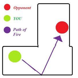 Eliminate antimatter gun firing path