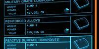 Reactive Surface Composite