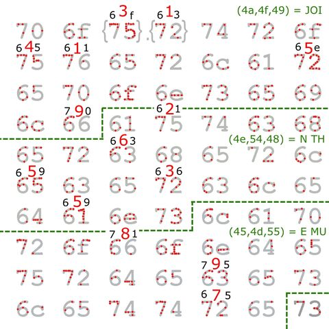 File:Strange-message-dots.jpg