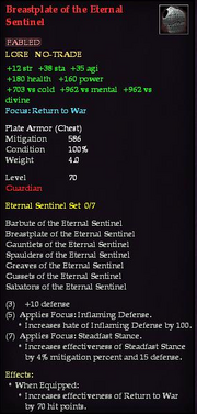 Breastplate of the Eternal Sentinel