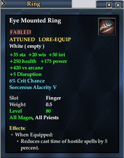 Eye Mounted Ring