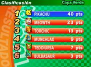 Clasificación en Copa Verde.png