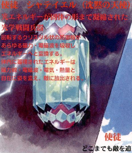 Evangelion  Evangelion  FANDOM powered by Wikia