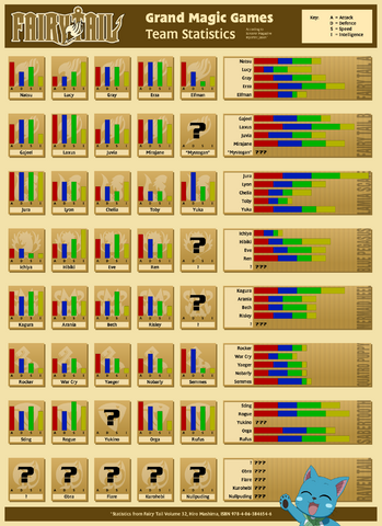 File:X791 GMG Stats.png