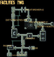 Secret Vault facilities two