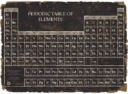 PeriodicTable-FarHarbor