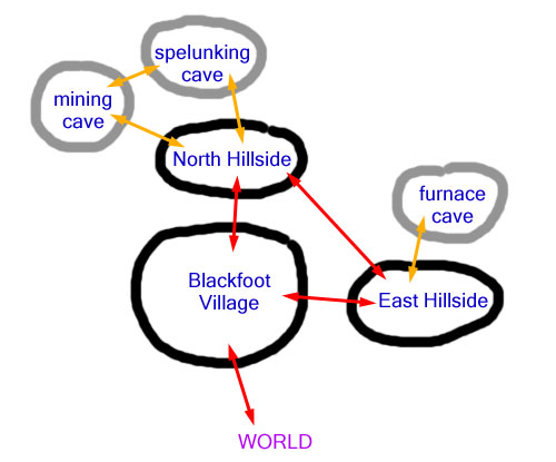 File:Blackfoot Village map.png