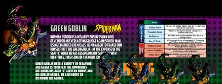 Greengoblin mvc4info