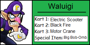 File:Waluigi license.png