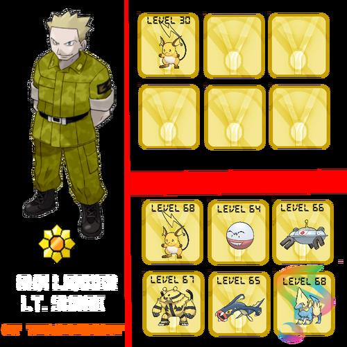 Lt Surge yy
