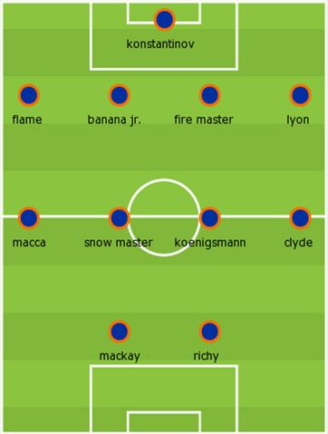 File:Team Flame-Scotland Team.png
