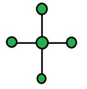 ScienceSymbol