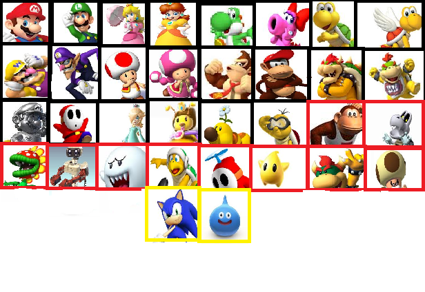 File:Mario Kart 8 roster.png