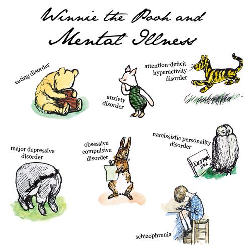 Winnie the pooh fantheories wiki fandom powered by wikia