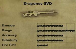 Dragunov SVD