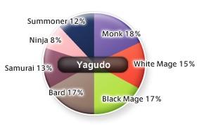 YagudoJobs
