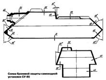 Armorsu-85