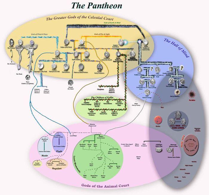 PantheonTitan