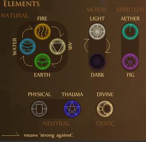 ElementMap