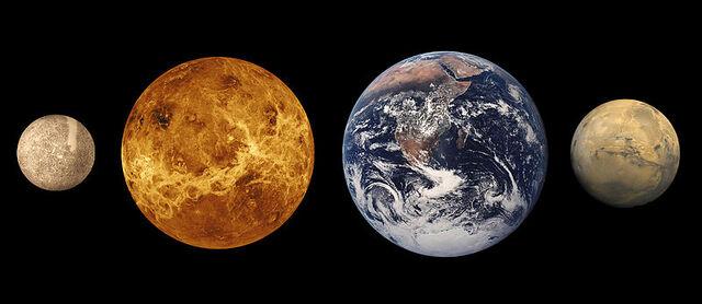 File:Inner Solar system.jpg