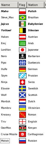 File:LT6 players.png