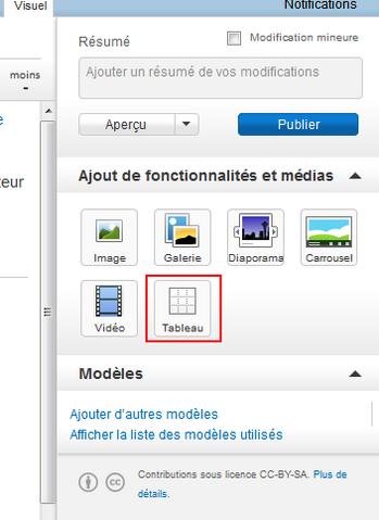 Fichier:Éditeur visuel - boutons.png