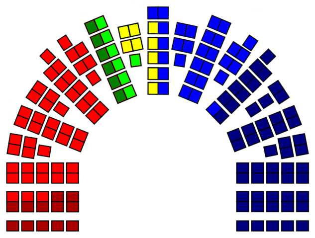 File:Mandatfordeling stortingsvalget 2009.png
